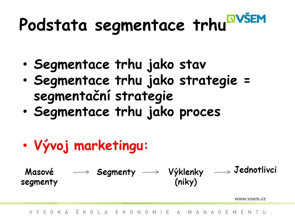 Podstata segmentace trhu