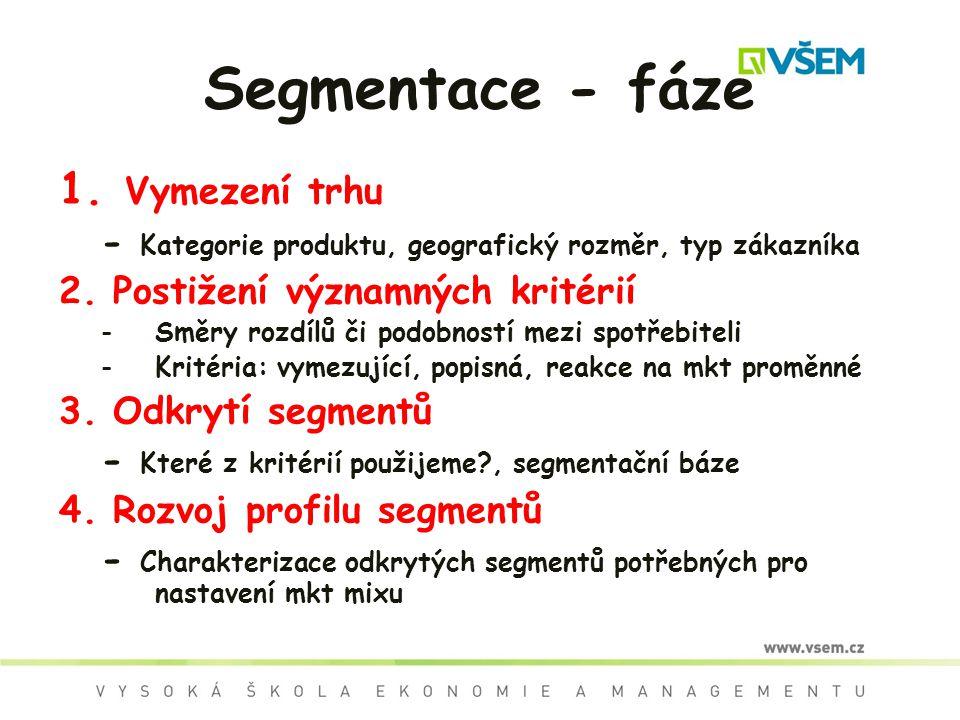 Segmentace - fáze Vymezení trhu