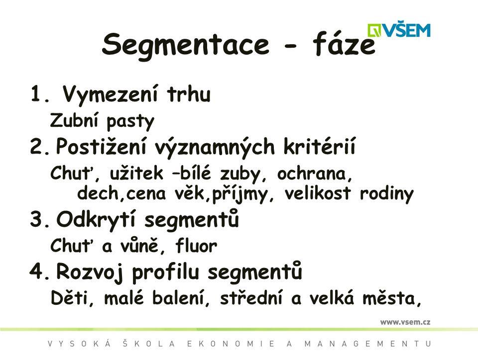 Segmentace - fáze Vymezení trhu Postižení významných kritérií