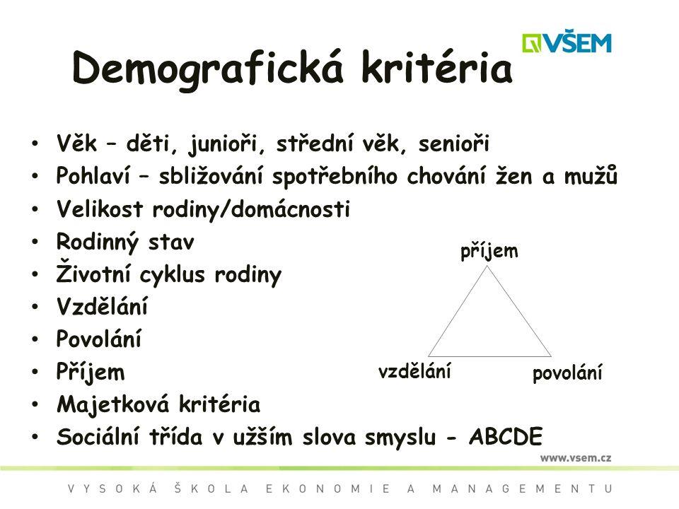 Demografická kritéria