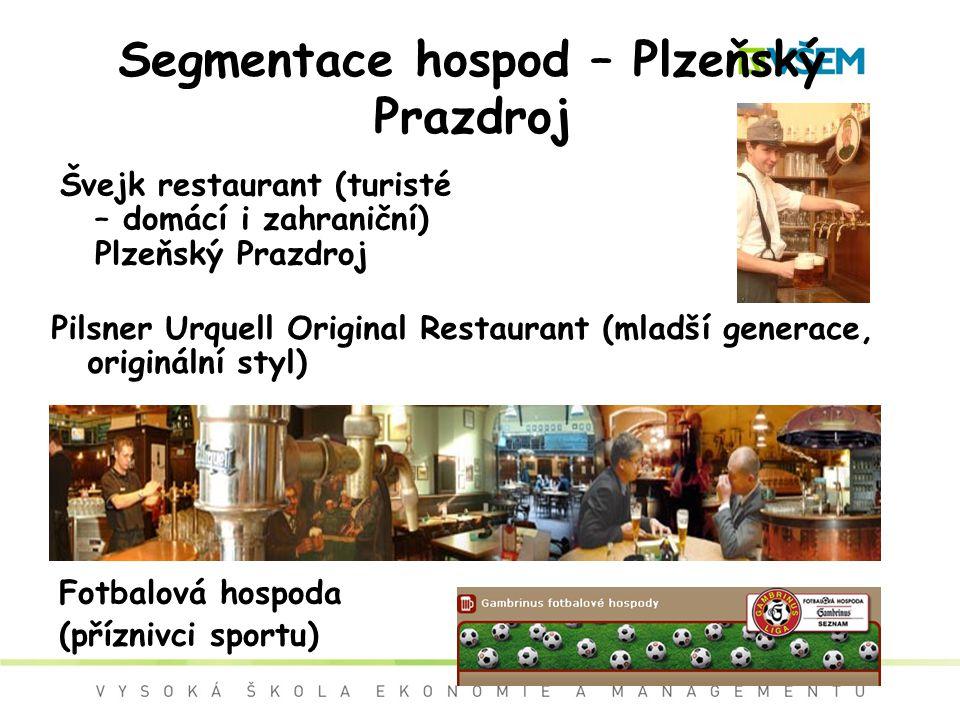 Segmentace hospod – Plzeňský Prazdroj