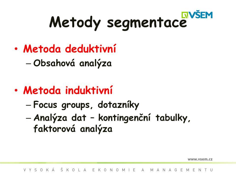 Metody segmentace Metoda deduktivní Metoda induktivní Obsahová analýza