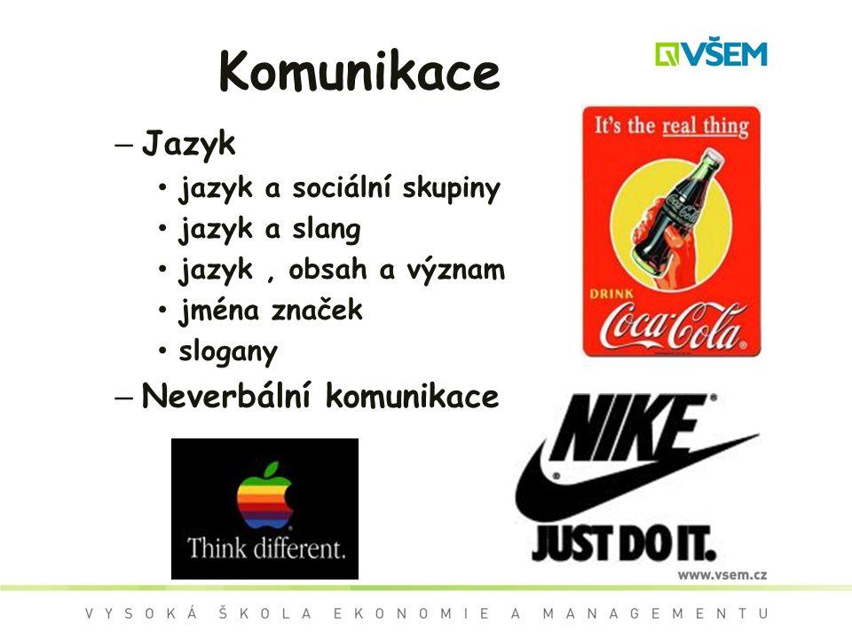 Komunikace Jazyk Neverbální komunikace jazyk a sociální skupiny