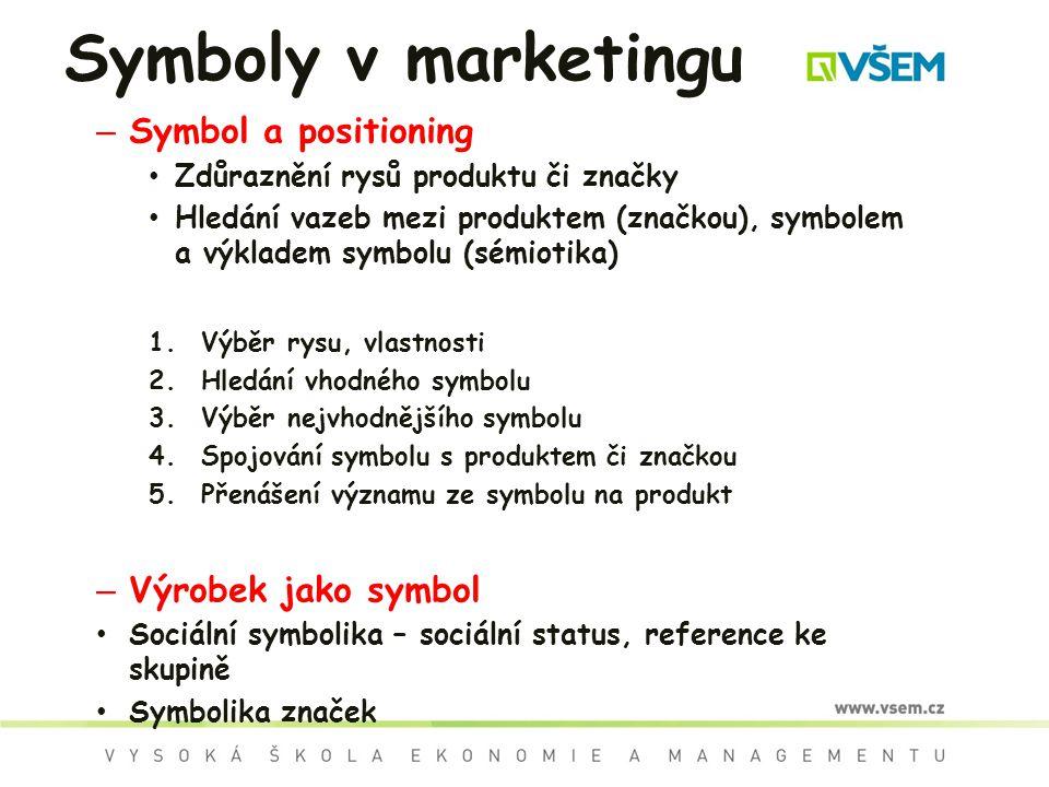 Symboly v marketingu Symbol a positioning Výrobek jako symbol