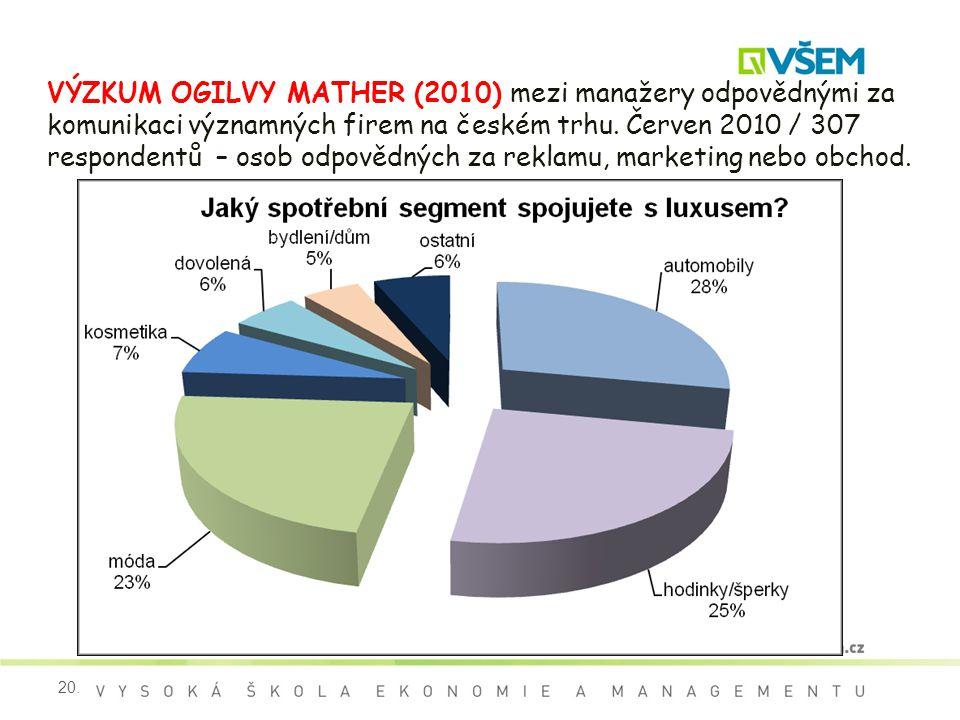 VÝZKUM OGILVY MATHER (2010) mezi manažery odpovědnými za