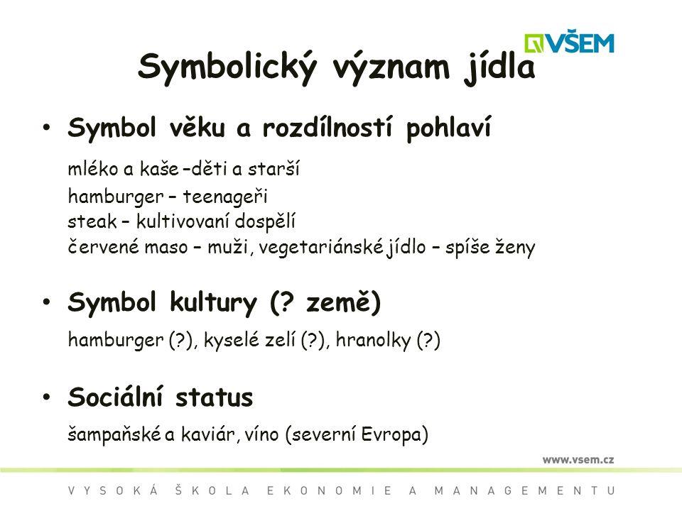 Symbolický význam jídla
