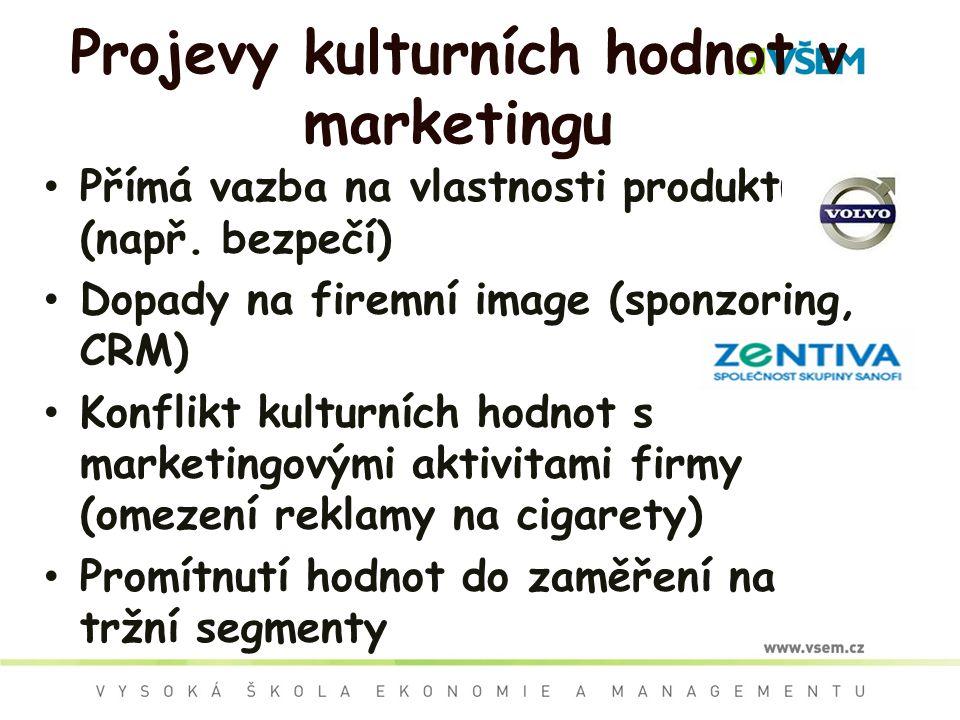Projevy kulturních hodnot v marketingu