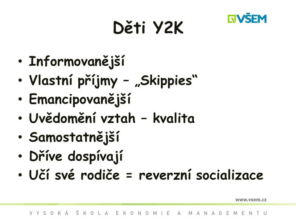"""Děti Y2K Informovanější Vlastní příjmy – """"Skippies Emancipovanější"""