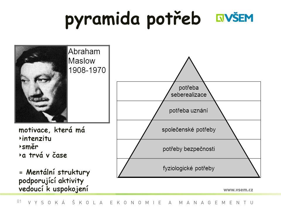 pyramida potřeb Abraham Maslow 1908-1970 motivace, která má intenzitu