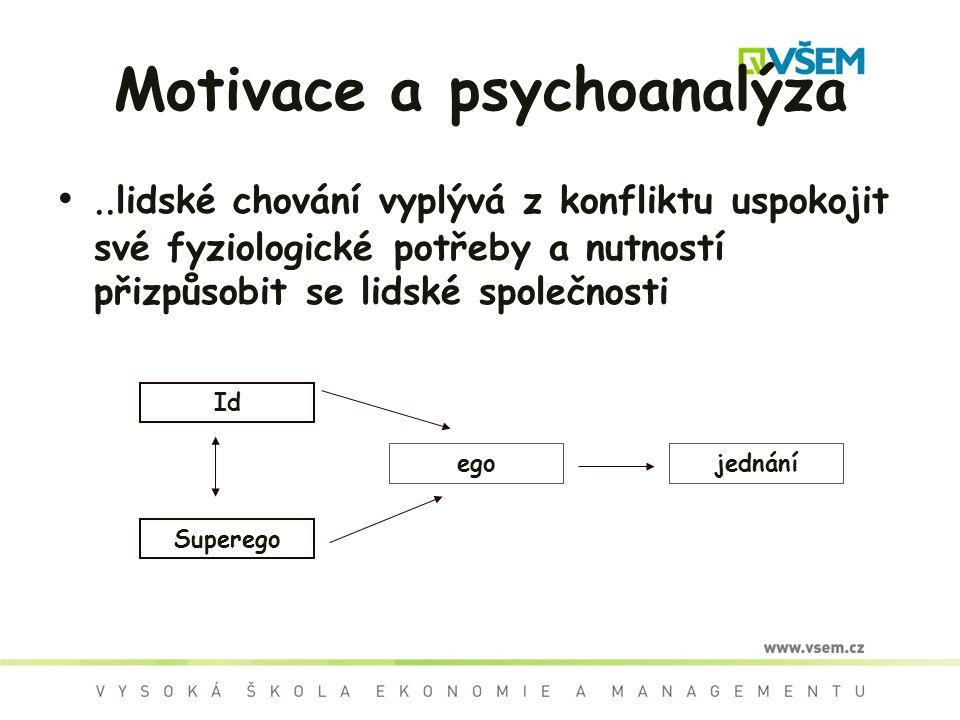Motivace a psychoanalýza