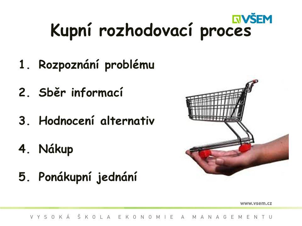 Kupní rozhodovací proces
