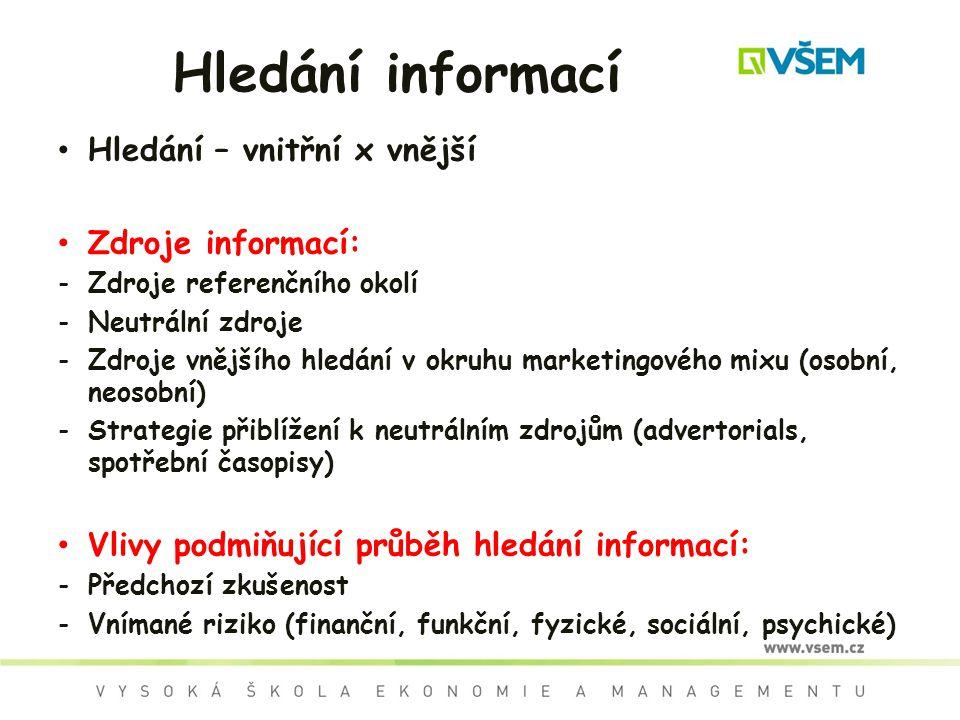 Hledání informací Hledání – vnitřní x vnější Zdroje informací: