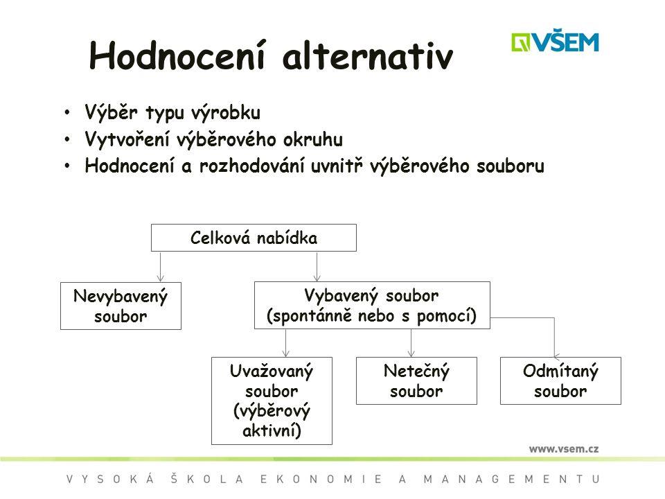 Hodnocení alternativ Výběr typu výrobku Vytvoření výběrového okruhu