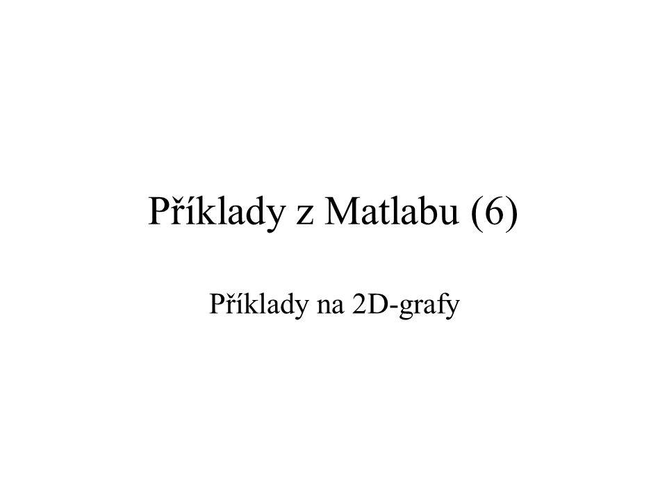 Příklady z Matlabu (6) Příklady na 2D-grafy