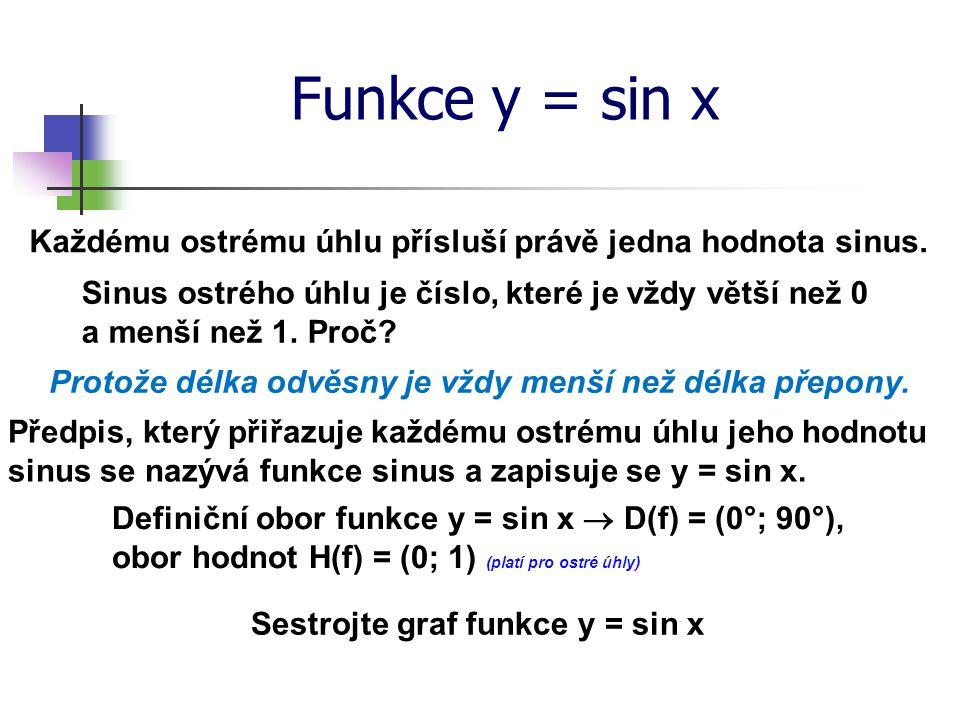 Funkce y = sin x Každému ostrému úhlu přísluší právě jedna hodnota sinus.