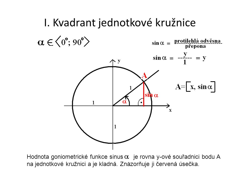 I. Kvadrant jednotkové kružnice