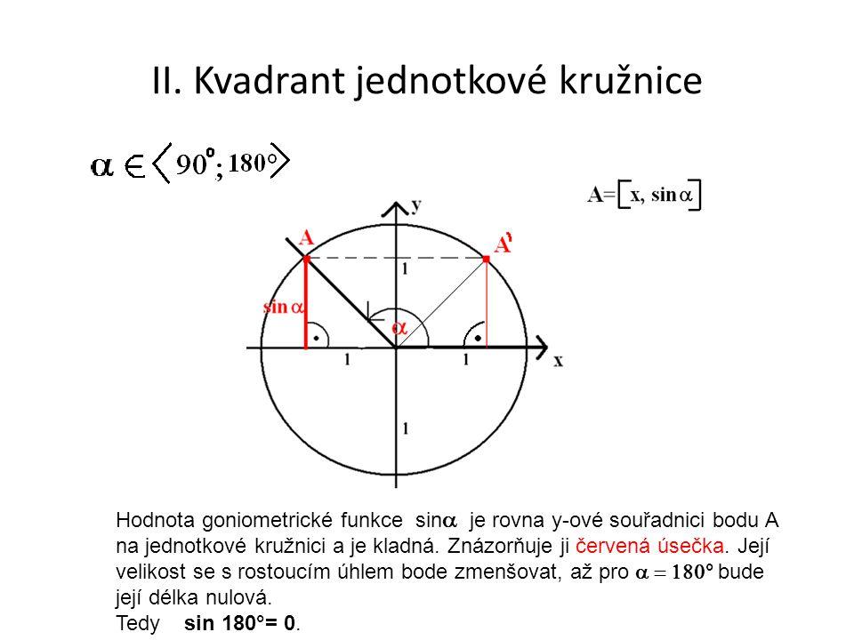 II. Kvadrant jednotkové kružnice