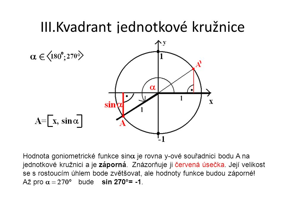 III.Kvadrant jednotkové kružnice