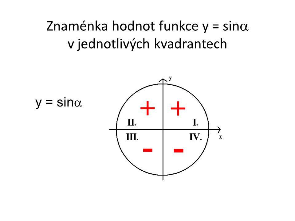 Znaménka hodnot funkce y = sina v jednotlivých kvadrantech