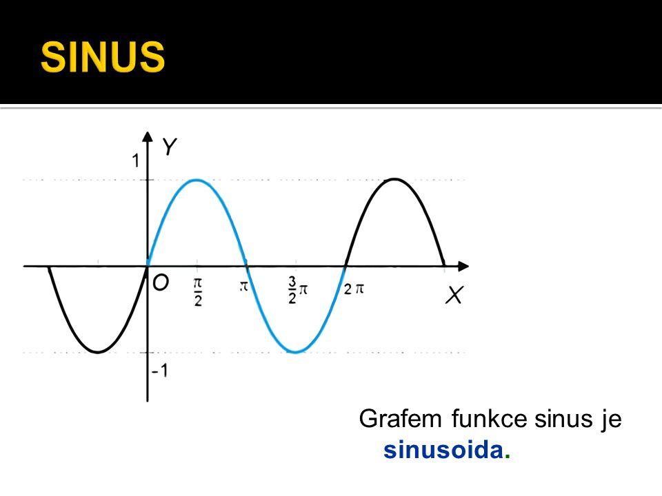 SINUS Grafem funkce sinus je sinusoida.