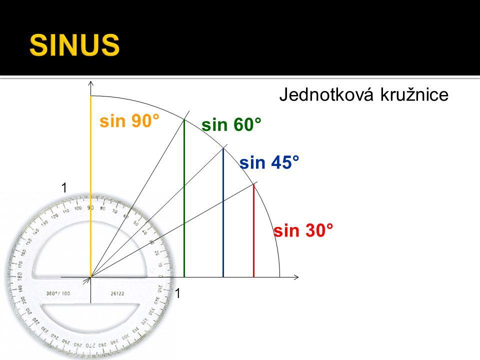 SINUS Jednotková kružnice sin 90° sin 60° sin 45° 1 sin 30° 1