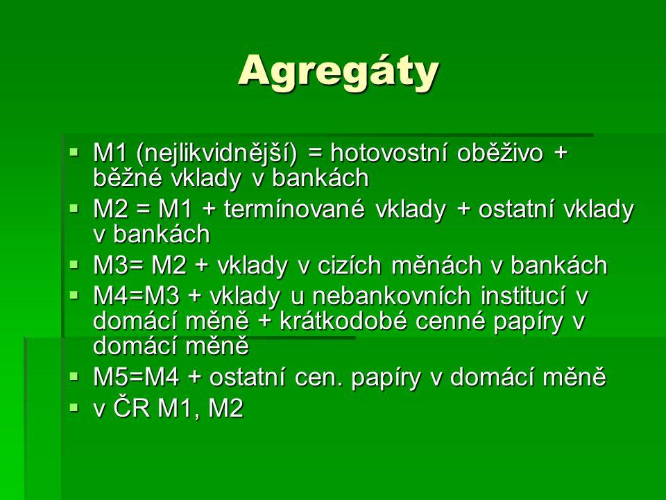 Agregáty M1 (nejlikvidnější) = hotovostní oběživo + běžné vklady v bankách. M2 = M1 + termínované vklady + ostatní vklady v bankách.