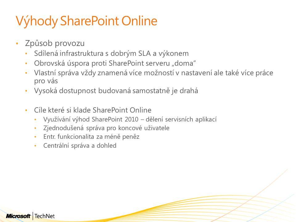 Výhody SharePoint Online