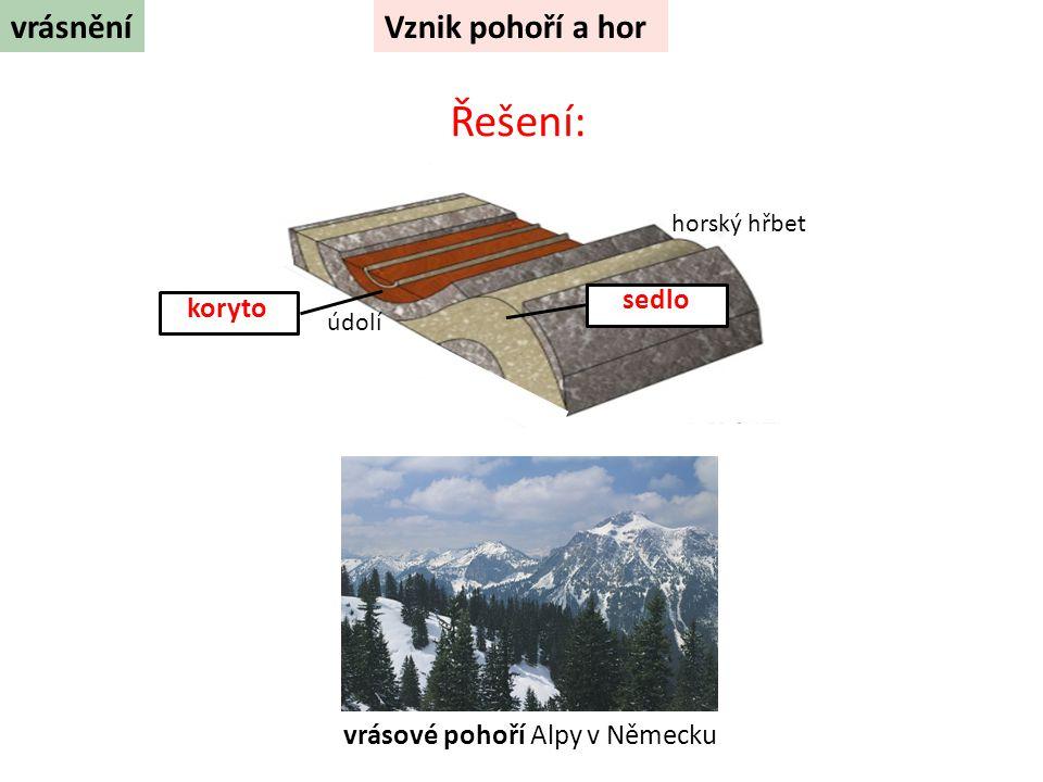 Řešení: vrásnění Vznik pohoří a hor sedlo koryto