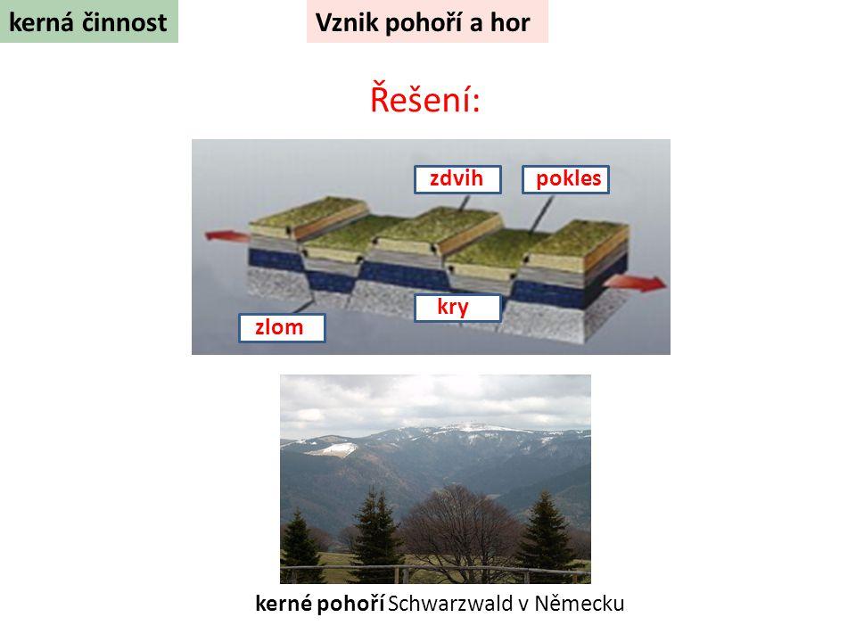 Řešení: kerná činnost Vznik pohoří a hor zdvih pokles kry zlom