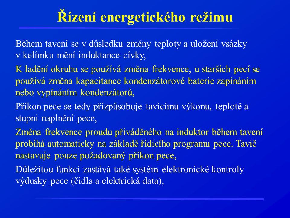 Řízení energetického režimu