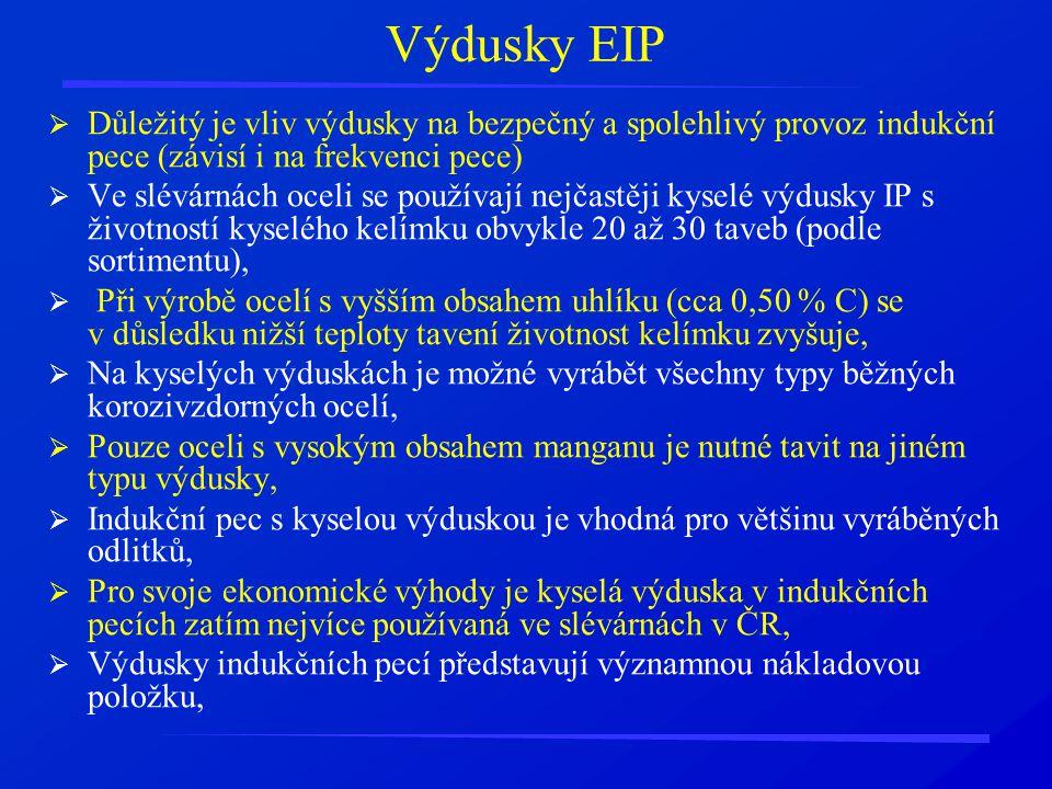Výdusky EIP Důležitý je vliv výdusky na bezpečný a spolehlivý provoz indukční pece (závisí i na frekvenci pece)