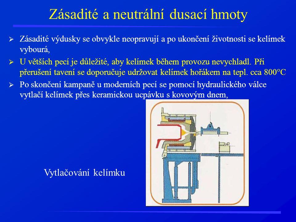 Zásadité a neutrální dusací hmoty