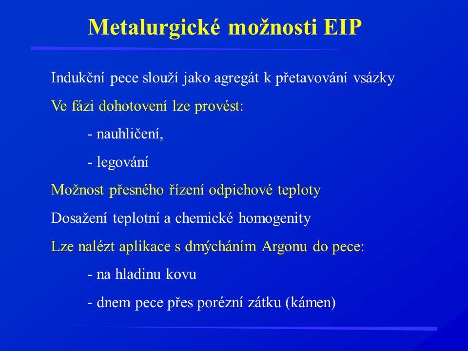 Metalurgické možnosti EIP