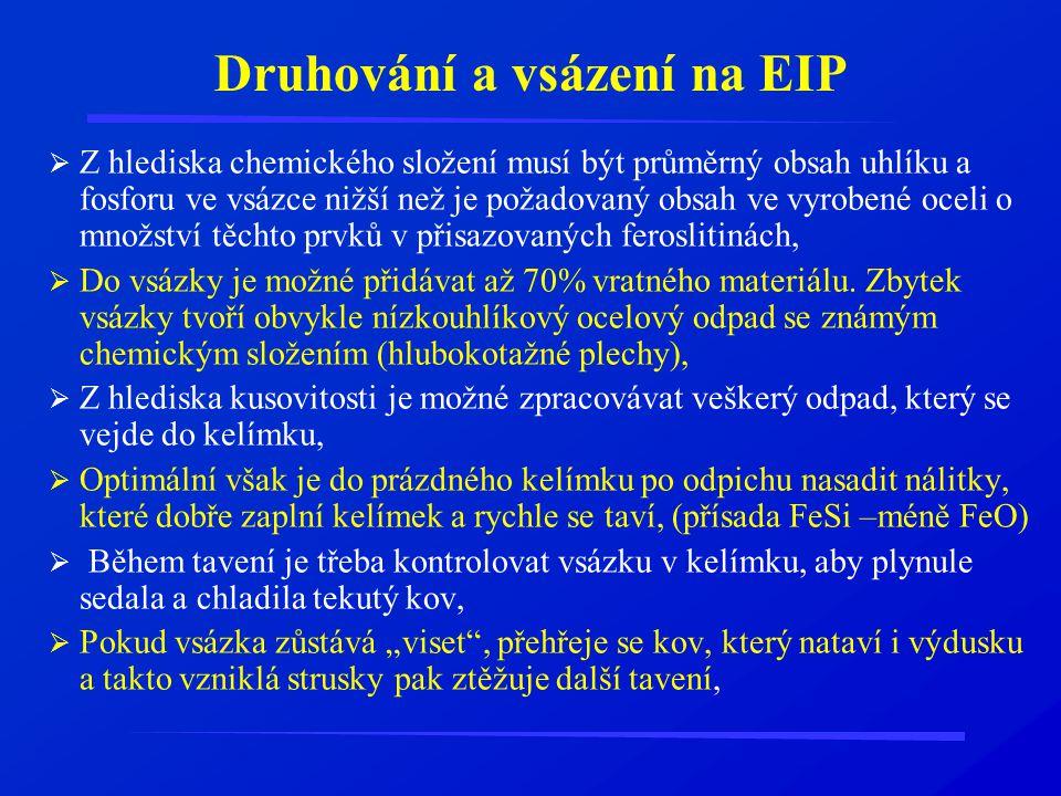 Druhování a vsázení na EIP