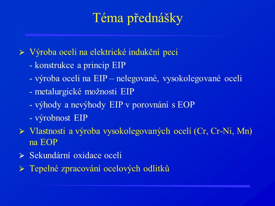 Téma přednášky Výroba oceli na elektrické indukční peci
