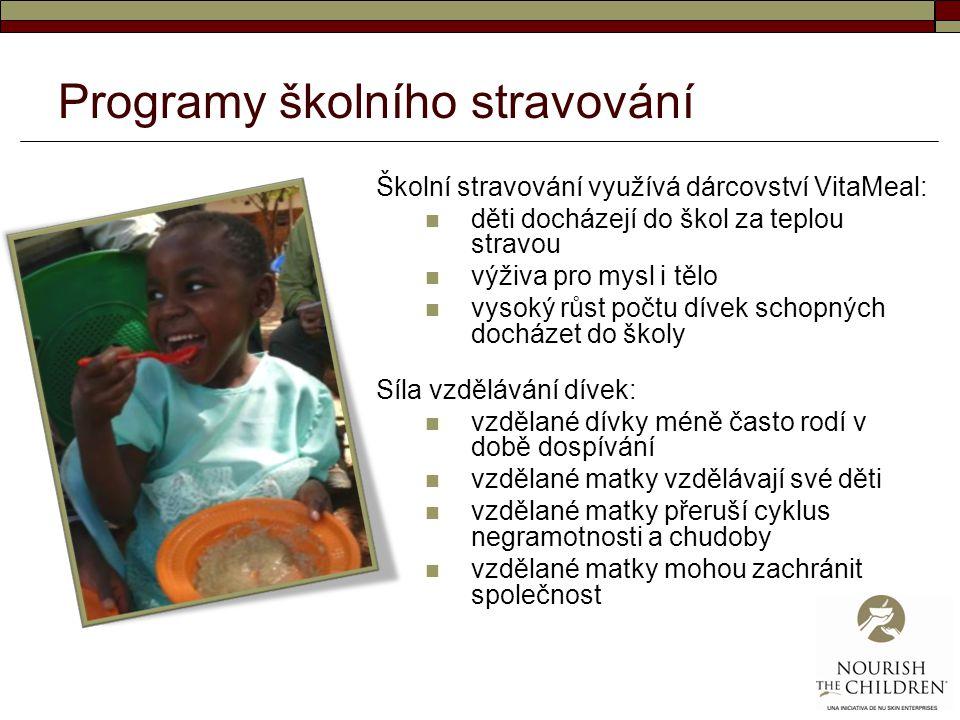 Programy školního stravování