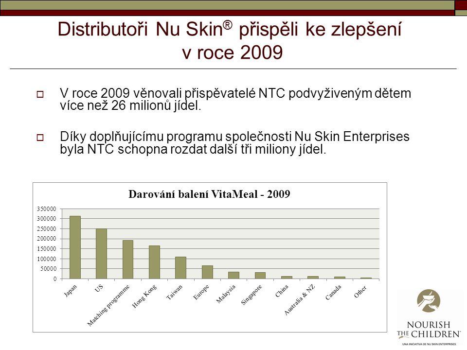Distributoři Nu Skin® přispěli ke zlepšení v roce 2009