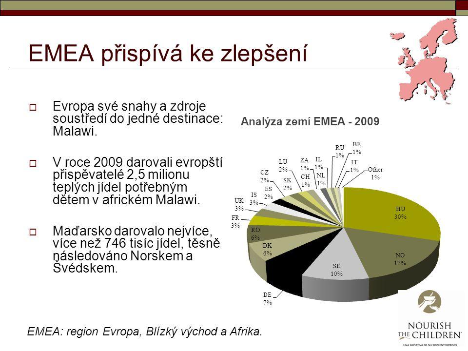 EMEA přispívá ke zlepšení