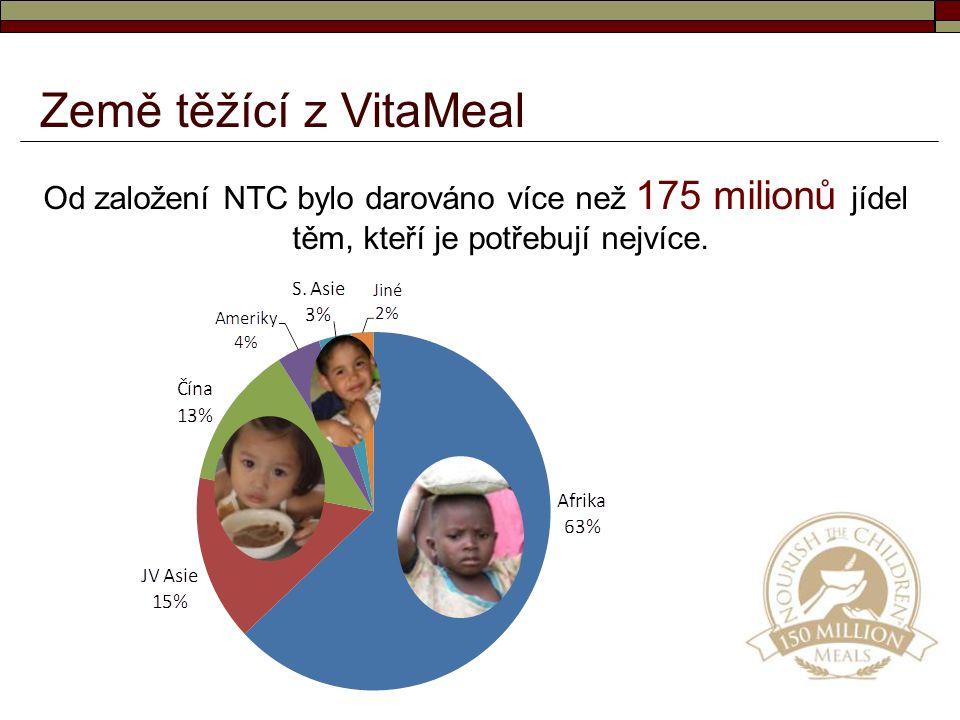 Země těžící z VitaMeal Od založení NTC bylo darováno více než 175 milionů jídel těm, kteří je potřebují nejvíce.