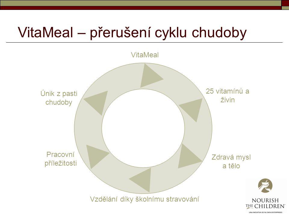VitaMeal – přerušení cyklu chudoby