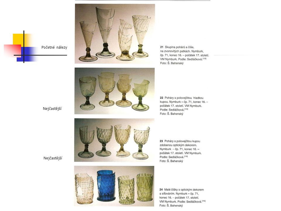 Renesanční sklo Početné nálezy Nejčastější Nejčastější