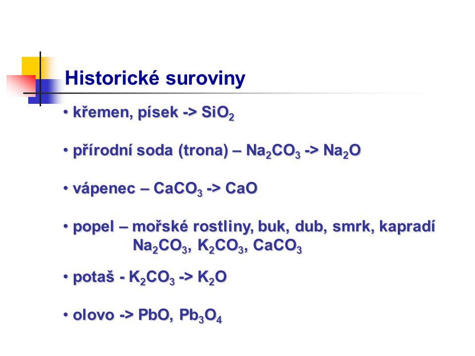 Historické suroviny křemen, písek -> SiO2