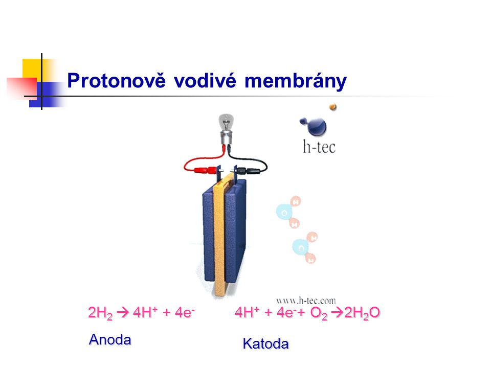 Protonově vodivé membrány