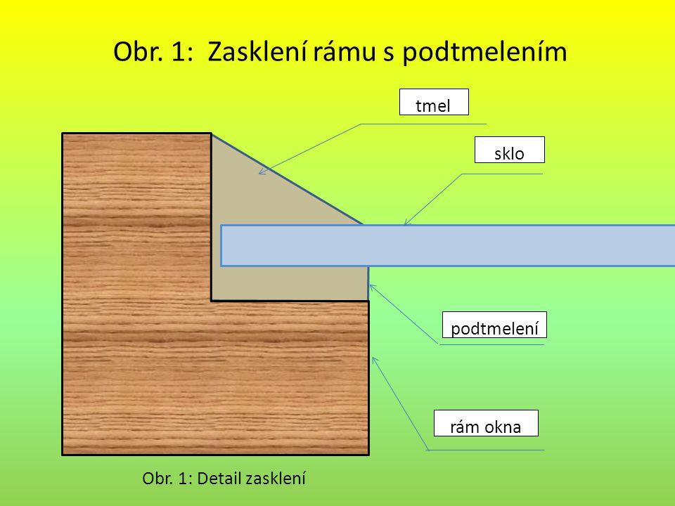 Obr. 1: Zasklení rámu s podtmelením