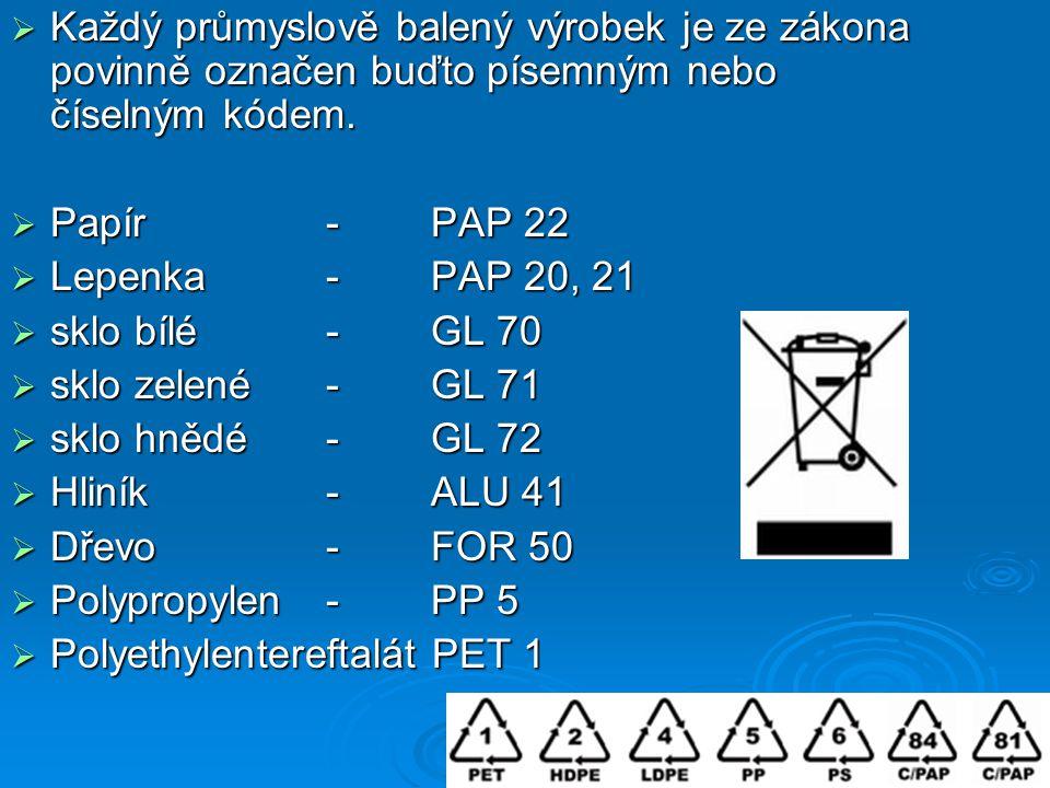 Každý průmyslově balený výrobek je ze zákona povinně označen buďto písemným nebo číselným kódem.