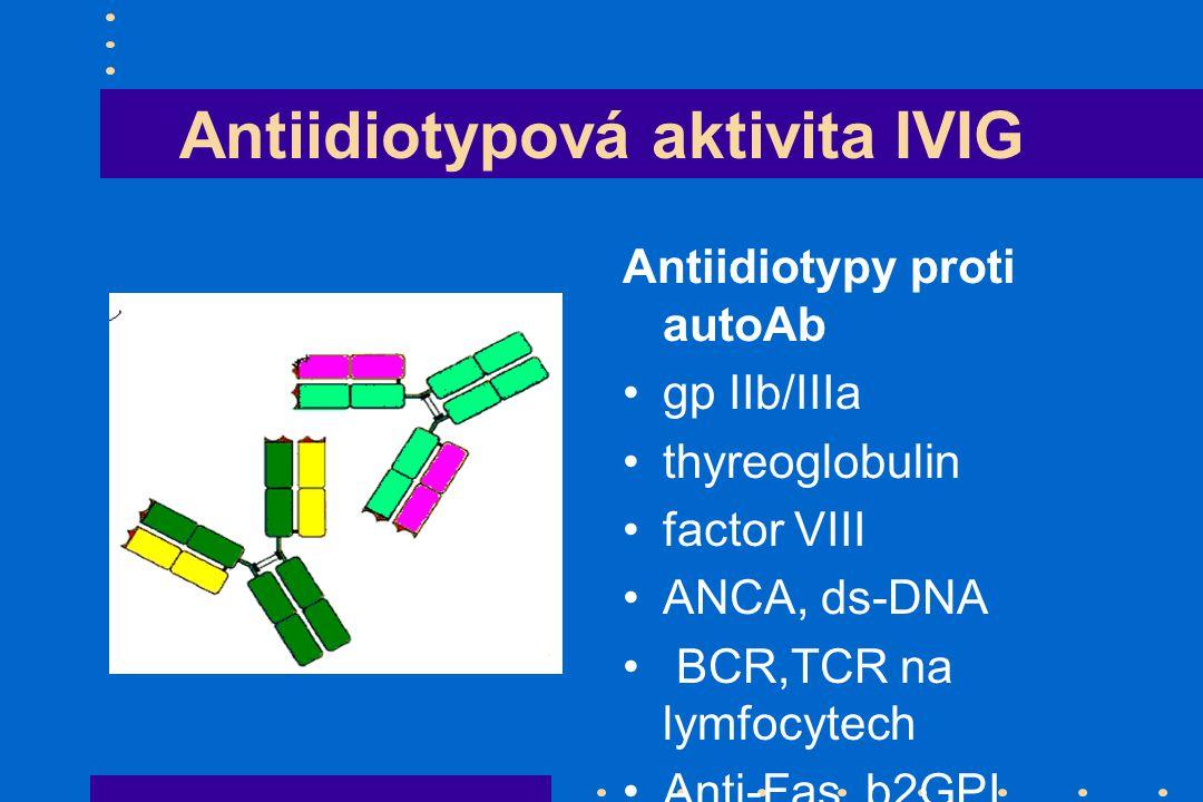 Antiidiotypová aktivita IVIG