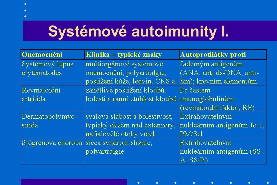 Systémové autoimunity I.