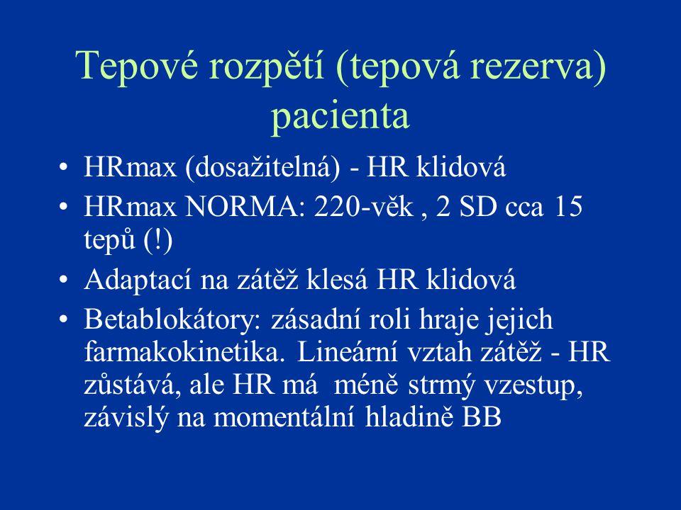 Tepové rozpětí (tepová rezerva) pacienta
