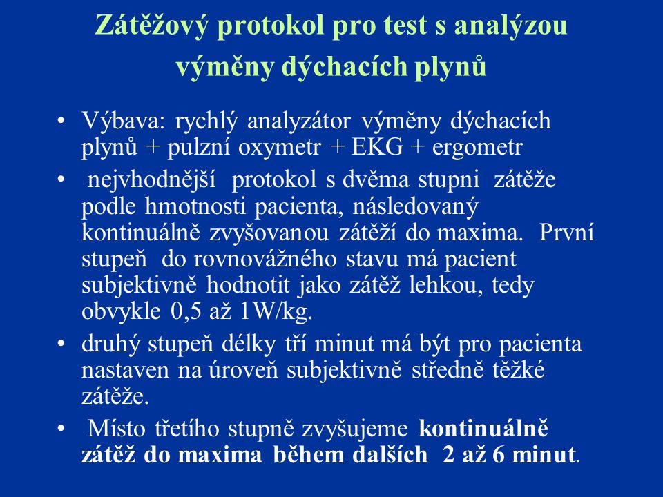 Zátěžový protokol pro test s analýzou výměny dýchacích plynů