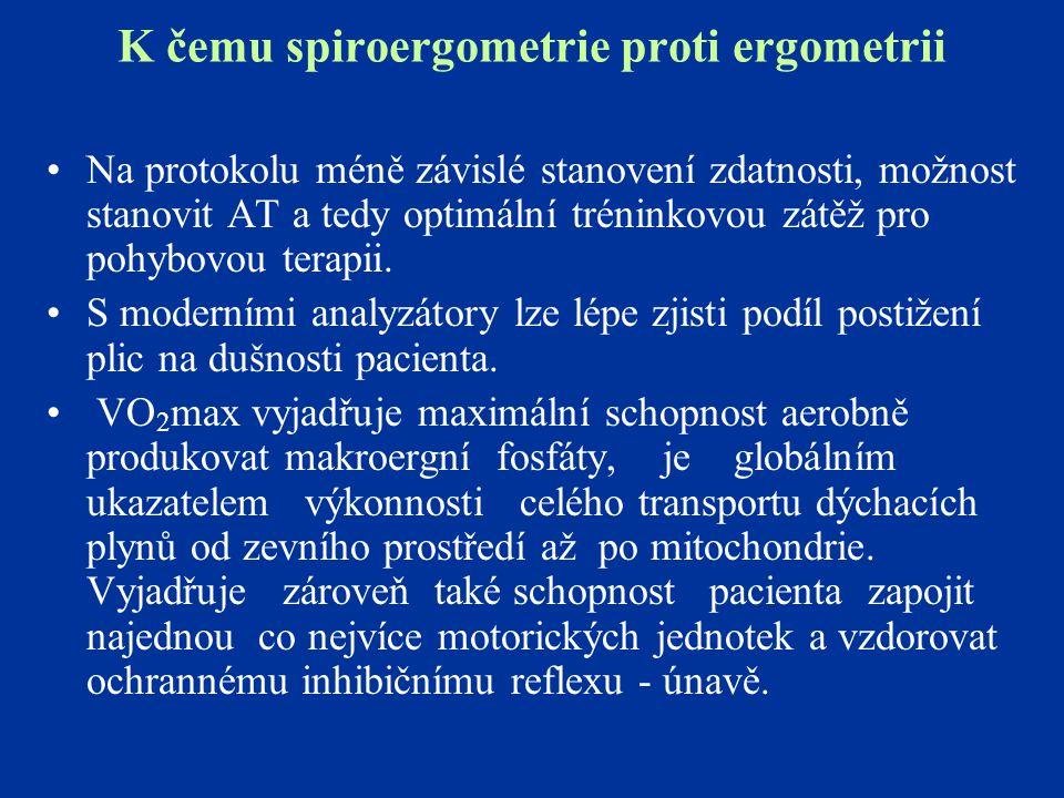 K čemu spiroergometrie proti ergometrii